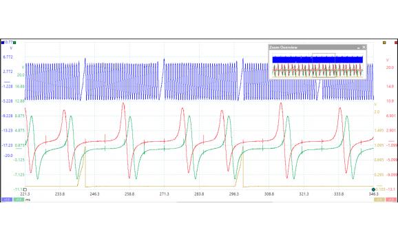 Эталон синхронизации-Сигнал ДПКВ + ДПРВ-Lexus-GS 1997-2005 : Image 1