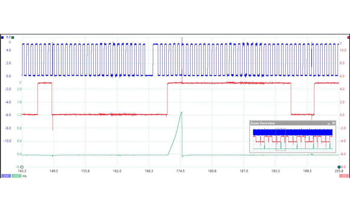 Good timing-CKP & CMP signal-Honda-Jazz / Fit 2015- : Image 2