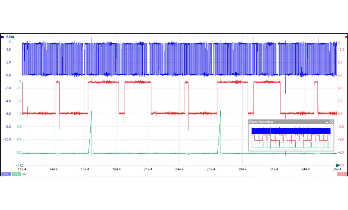 Good timing-CKP & CMP signal-Honda-Jazz / Fit 2015- : Image 1