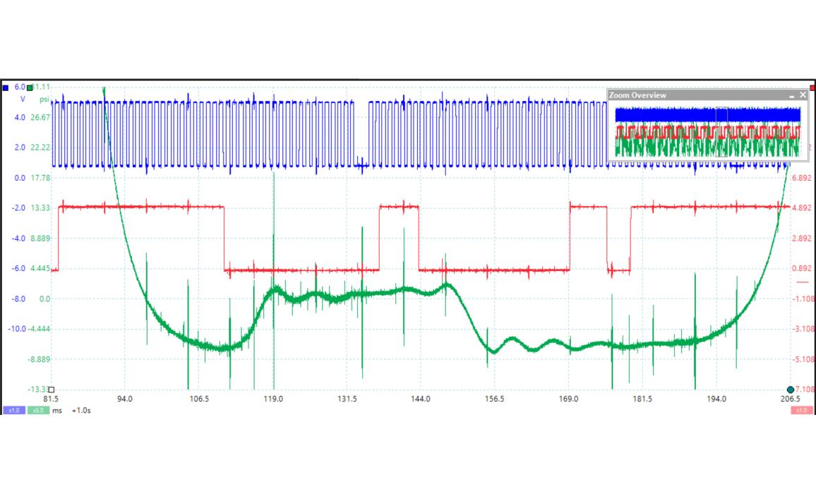 Эталон синхронизации-Сигнал ДПКВ + ДПРВ + ДД-Chevrolet-HHR 2005-2011 : Image 3