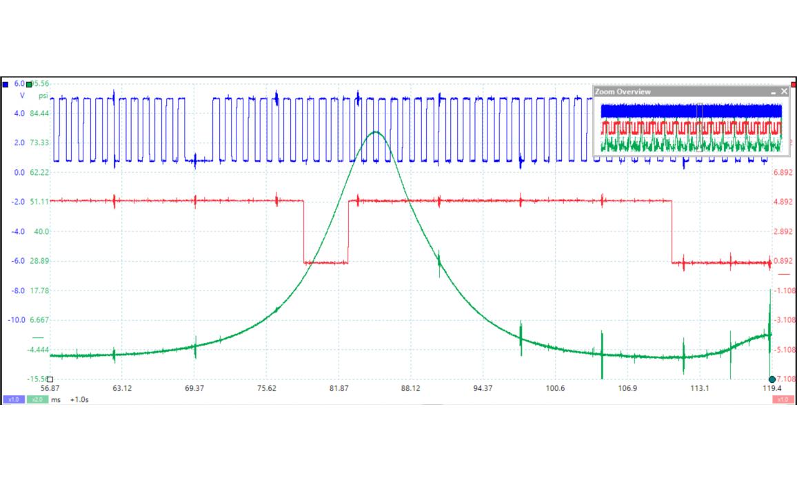 Эталон синхронизации-Сигнал ДПКВ + ДПРВ + ДД-Chevrolet-HHR 2005-2011 : Image 2