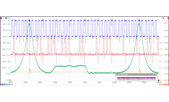 Good timing-CKP, CMP & in-cylinder pressure-Jeep-Grand Cherokee (WJ) 1998-2004 : Image 1