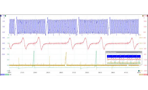 Good timing-CKP & CMP signal-Toyota-Corolla 2001-2007 : Image 1