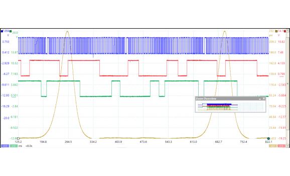 Good timing-CKP, CMP & in-cylinder pressure-Chevrolet-Aveo / Kalos / Cobalt (T200/T250) 2002-2011 : Image 1