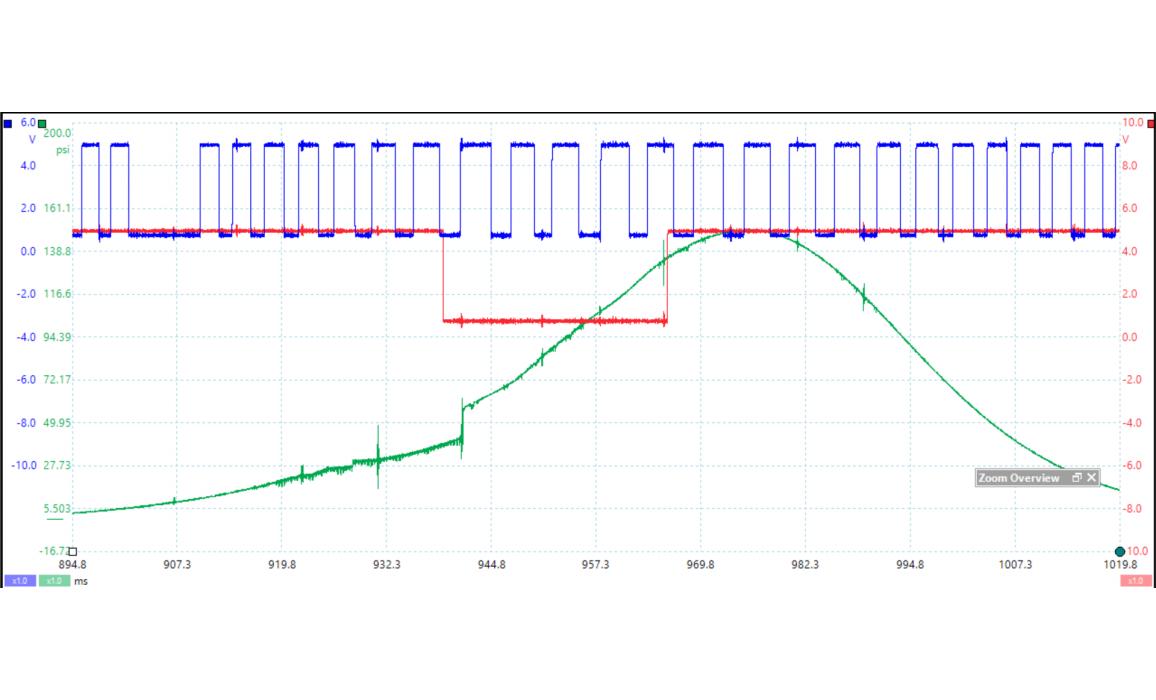 Good timing-CKP, CMP & in-cylinder pressure-Chevrolet-HHR 2005-2011 : Image 2