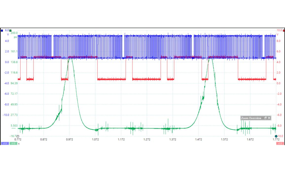 Good timing-CKP, CMP & in-cylinder pressure-Chevrolet-HHR 2005-2011 : Image 1