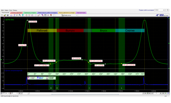 Known Good-In-cylinder pressure analysis / Px Script-Volkswagen-Polo Mk3 1999-2001 : Image 1