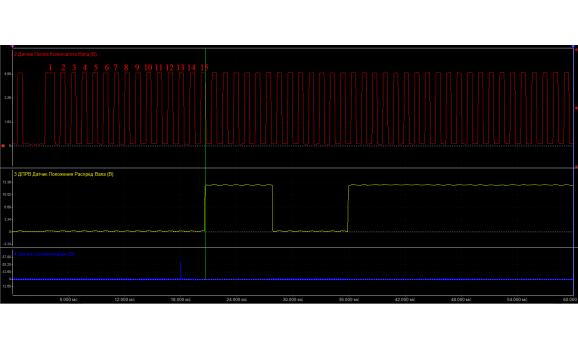 Good timing-CKP & CMP signal-Volkswagen-Polo Mk3 1999-2001 : Image 1