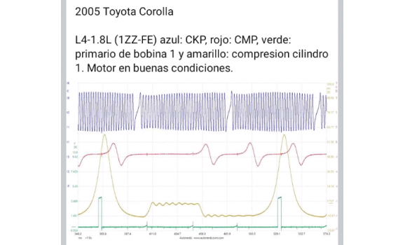 CKP, CMP & in-cylinder pressure-Toyota-Corolla 2001-2007 : Image 1