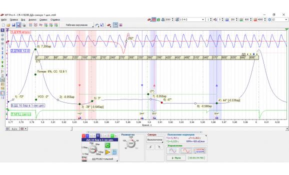 Good timing-CKP, CMP & in-cylinder pressure-Honda-CR-V 1995-2001 : Image 1