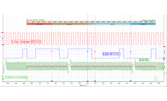 Good timing-CKP & CMP signal-ВАЗ-LADA Vesta 2015- : Image 1