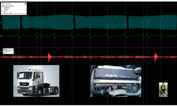Good timing-CKP & CMP signal-MAN-TGA 2000-2007 : Image 1
