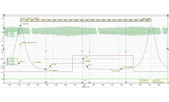 Good timing-CKP, CMP & in-cylinder pressure-IKCO-Samand 2002- : Image 1