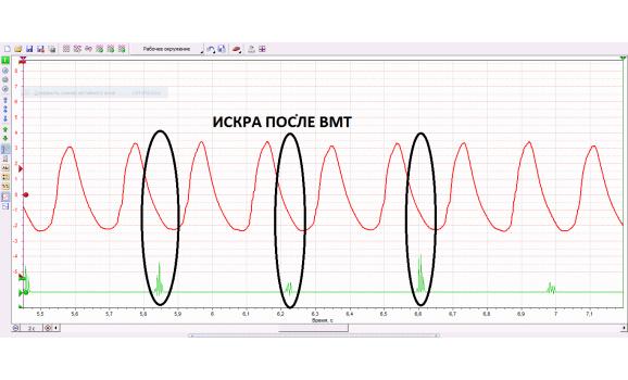 CAM retard-Intake manifold pressure-ГАЗ-3302 Газель 1994-2010 : Image 1