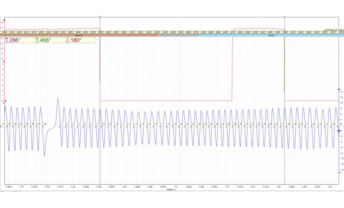 Good timing-CKP & CMP signal-Renault-Duster 2011- : Image 2