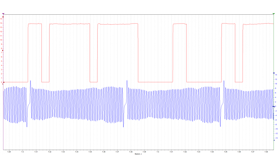 Good timing-CKP & CMP signal-Renault-Duster 2011- : Image 3