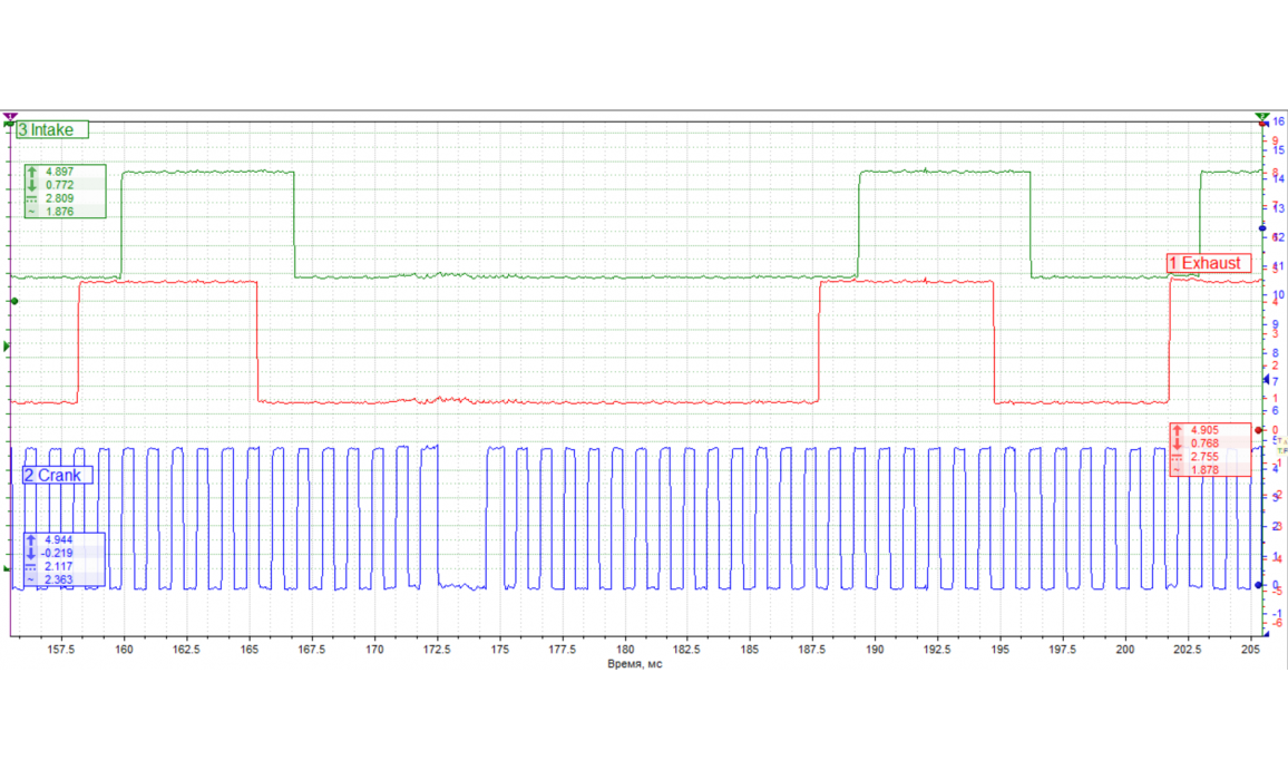 Good timing-CKP & CMP signal-Ford-Mondeo 4 2007-2014 : Image 3