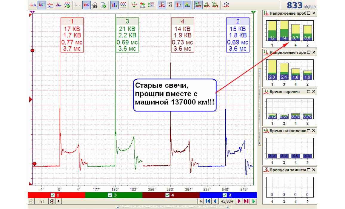 Worn out spark plugs - Secondary voltage (Cx pickup clip) - VAZ - 2114 2001-2013 : Image 1