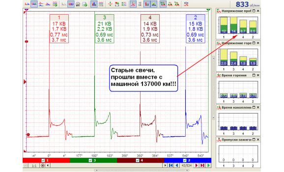 Отработан ресурс свечей - Вторичное напряжение (емкостной датчик Cx) - VAZ - 2114 2001-2013 : Image 1