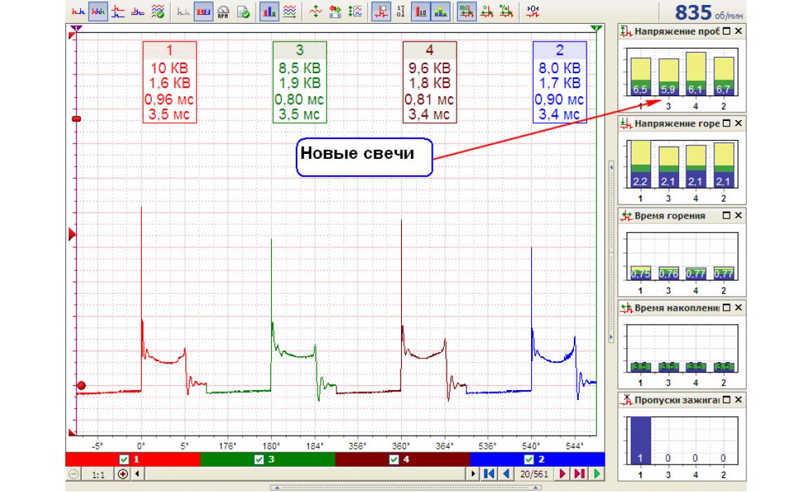 Эталон - Вторичное напряжение (емкостной датчик Cx) - VAZ - 2114 2001-2013 : Image 1