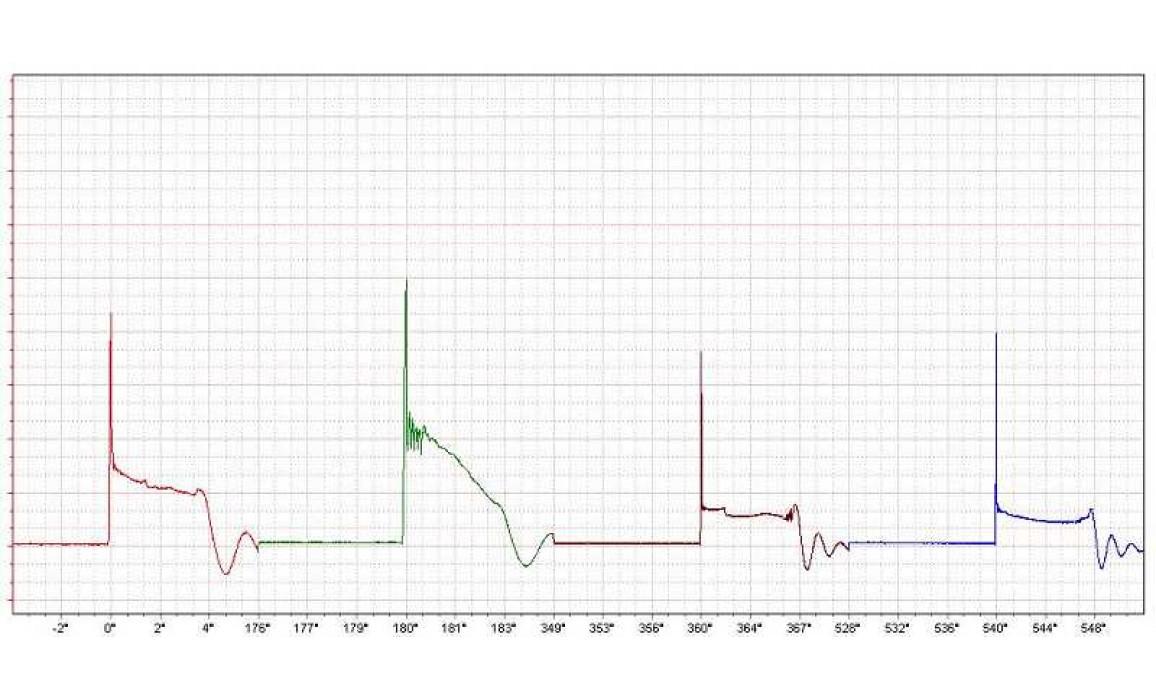 Частичный обрыв высоковольтного провода свечи - Вторичное напряжение (емкостной датчик Cx) - ВАЗ - 2109 1987-2004 : Image 1