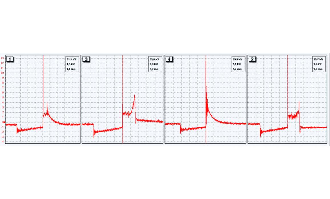 Внутренний пробой катушки - Вторичное напряжение (емкостной датчик Cx) - Opel - Vectra B 1995-2002 : Image 1