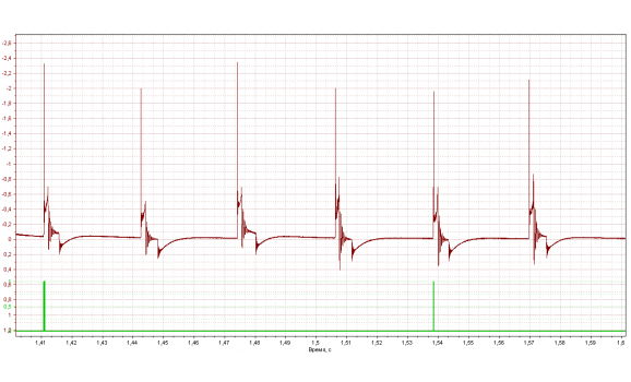Breaker points narrow gap - Secondary voltage (Cx pickup clip) - VAZ - 2101  1970-1988 : Image 1