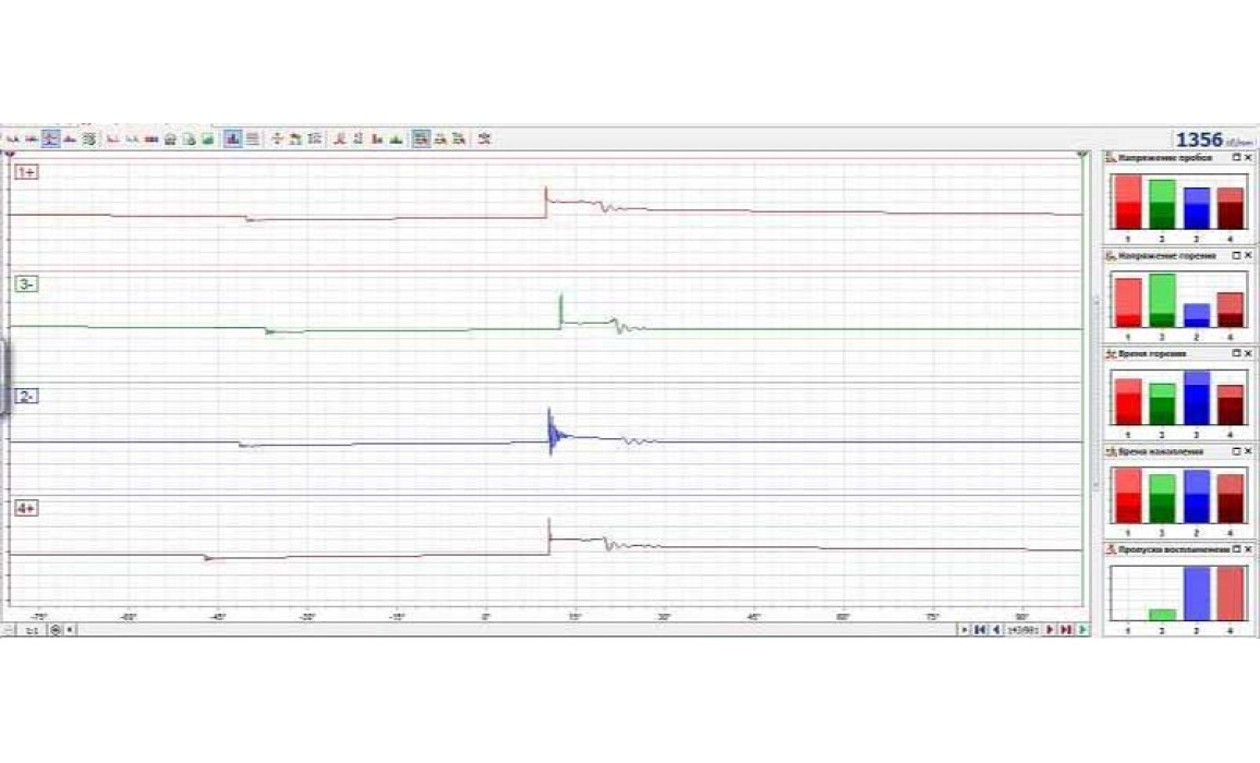 Good - Secondary voltage (Cx pickup clip) - Subaru - Outback 1998-2003 : Image 1