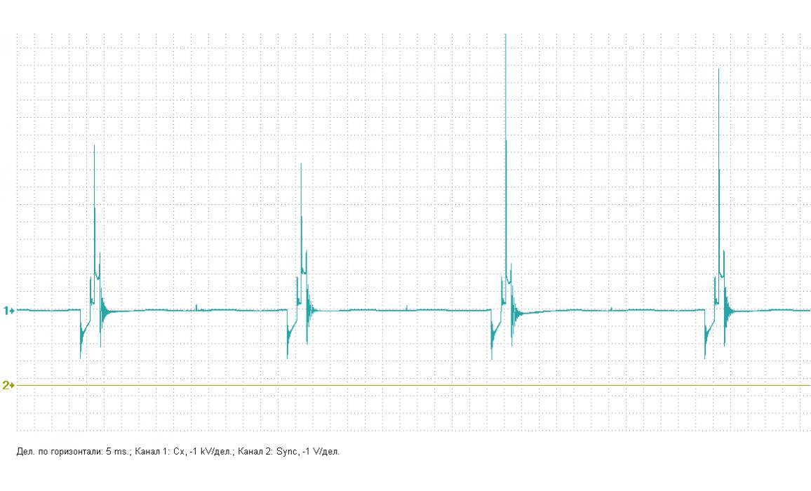 Эталон - Вторичное напряжение (емкостной датчик Cx) - Mercedes - W140 1991-1998 : Image 1