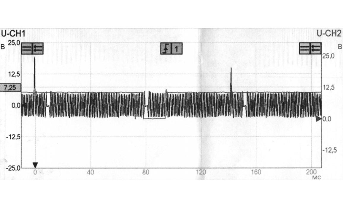 Эталон синхронизации - Сигнал ДПКВ + ДПРВ - Audi - A4 (B5) 1994-2001 : Image 1