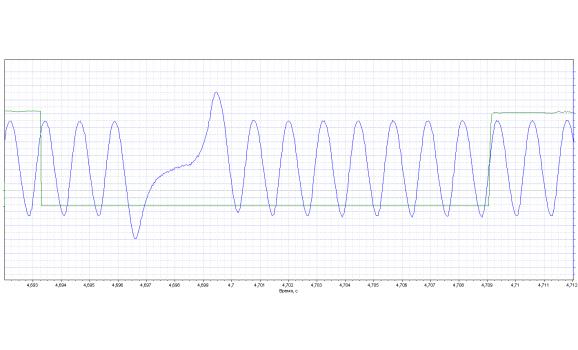 Эталон синхронизации - Сигнал ДПКВ + ДПРВ - GAZ - Газель 1994- : Image 1