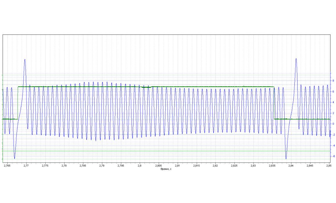 Good timing - CKP & CKM signal - Daewoo - Lanos 1997- : Image 1