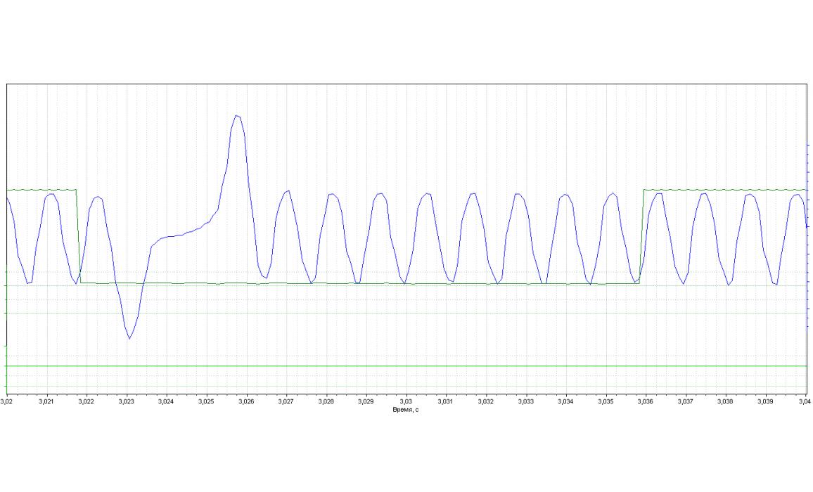 Эталон синхронизации - Сигнал ДПКВ + ДПРВ - VAZ - Niva 1977-2017 : Image 1