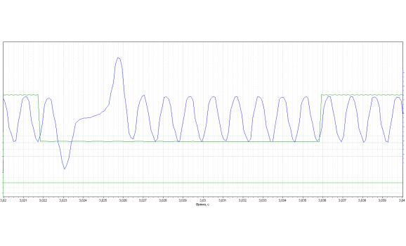 Good timing - CKP & CKM signal - VAZ - Niva 1977-2017 : Image 1