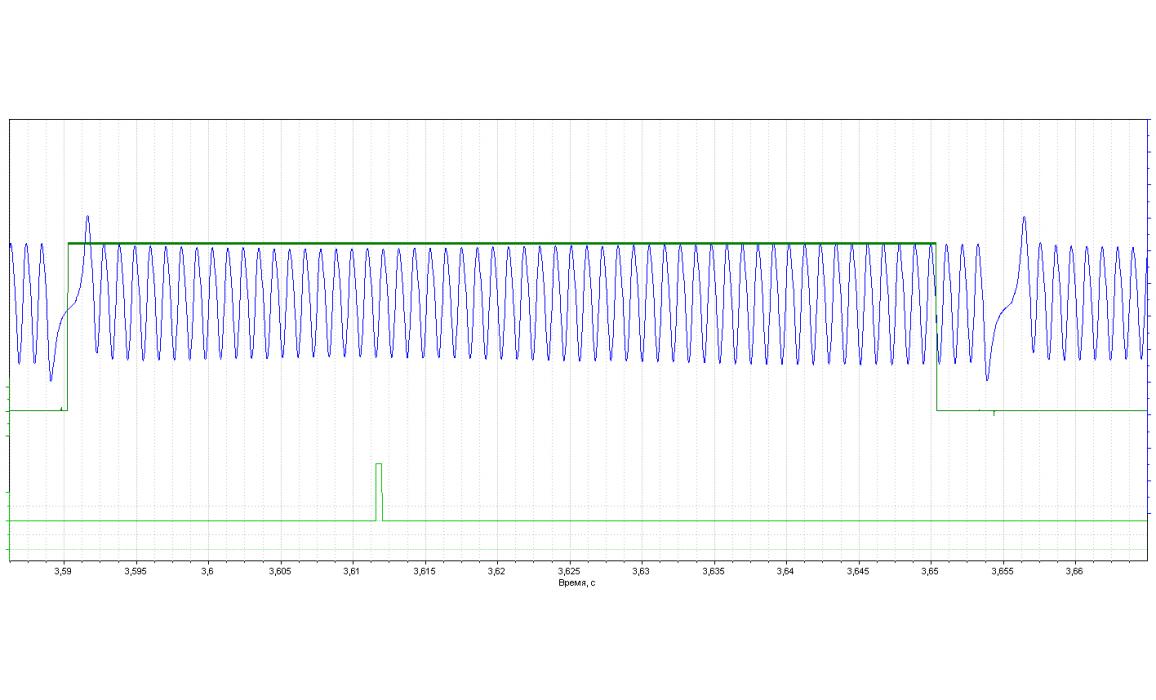 Good timing - CKP & CKM signal - ZAZ - 1103 Slavuta 1999-2001 : Image 1