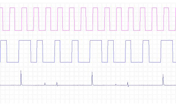 Эталон синхронизации - Сигнал ДПКВ + ДПРВ - Mitsubishi - Pajero 1999-2006 : Image 1