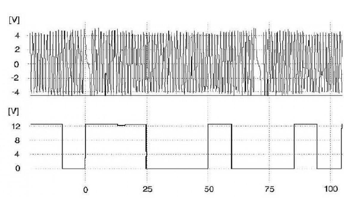 Good timing - CKP & CKM signal - Skoda - Octavia 1996-2010 : Image 1