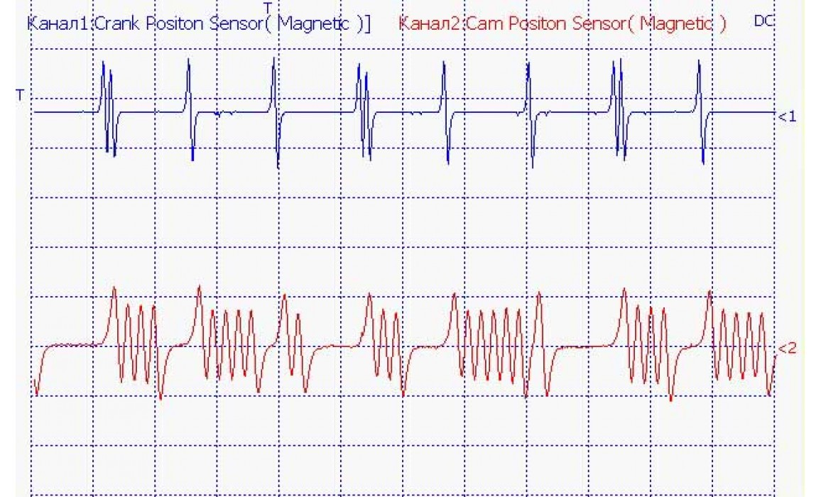 Good timing - CKP & CKM signal - Nissan - Maxima QX 1995-1999 : Image 1