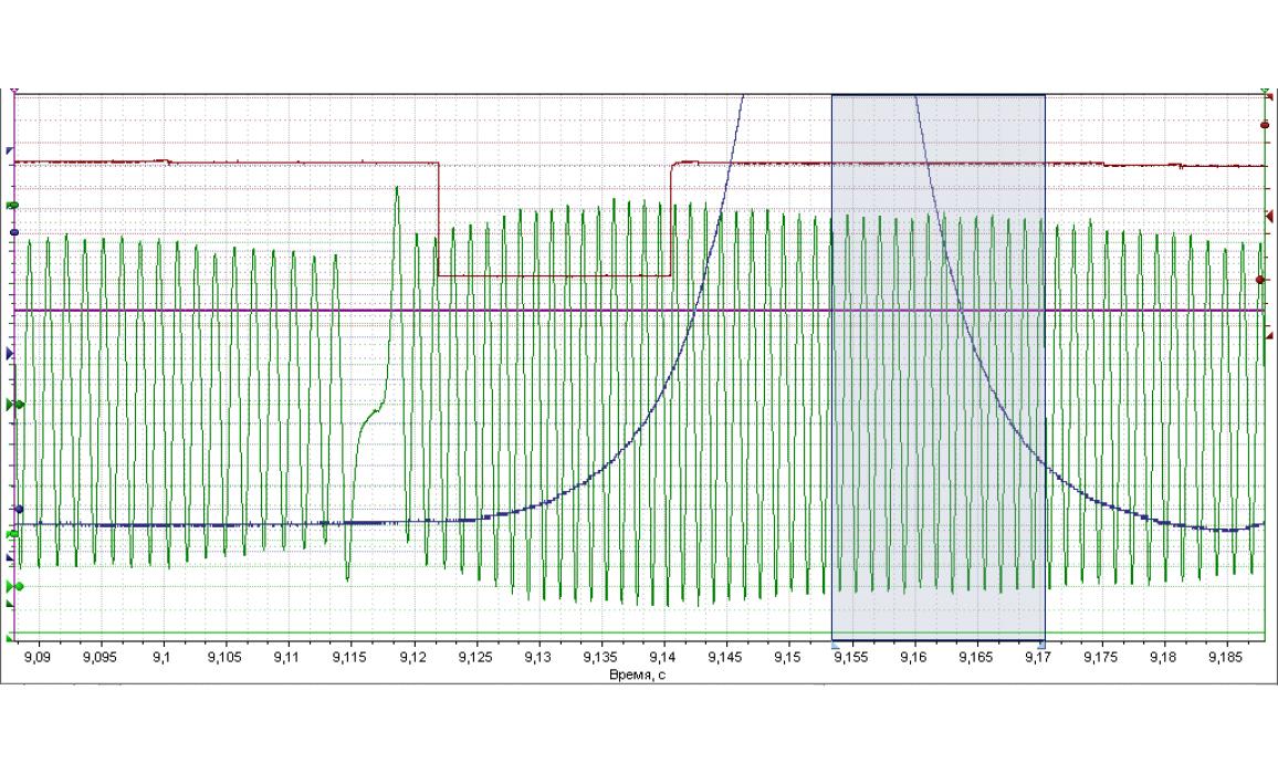 Провернут задающий диск ДПКВ - Сигнал ДПКВ + ДПРВ - KIA - Sportage 1993-2004 : Image 2