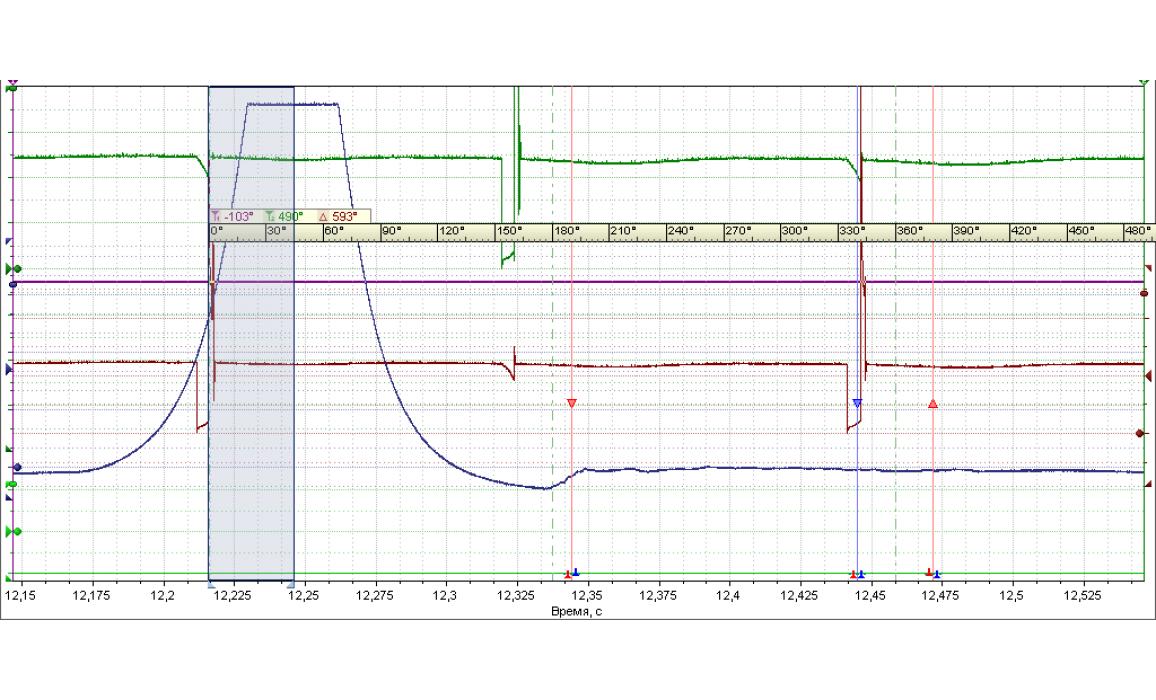 Провернут задающий диск ДПКВ - Сигнал ДПКВ + ДПРВ - KIA - Sportage 1993-2004 : Image 1
