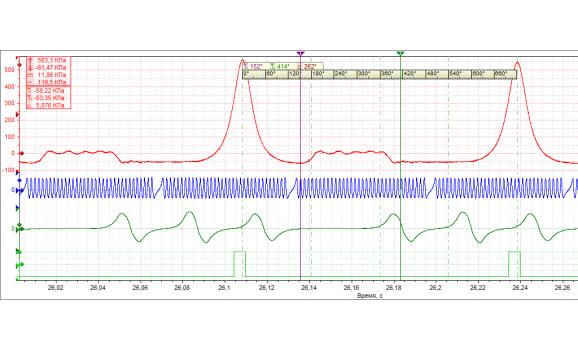 Good timing - CKP & CKM signal - Toyota - Yaris 1999–2005 : Image 1