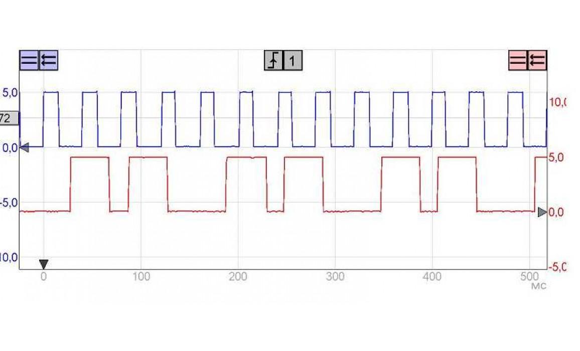 Осциллограмма - Эталон синхронизации - Синхронизация ГРМ - 4G63 16V 2.0L - Mitsubishi - Outlander 2003–2006 : Image 1