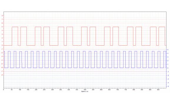 Good timing - CKP & CKM signal - Mitsubishi - Lancer 2000–2007 : Image 1