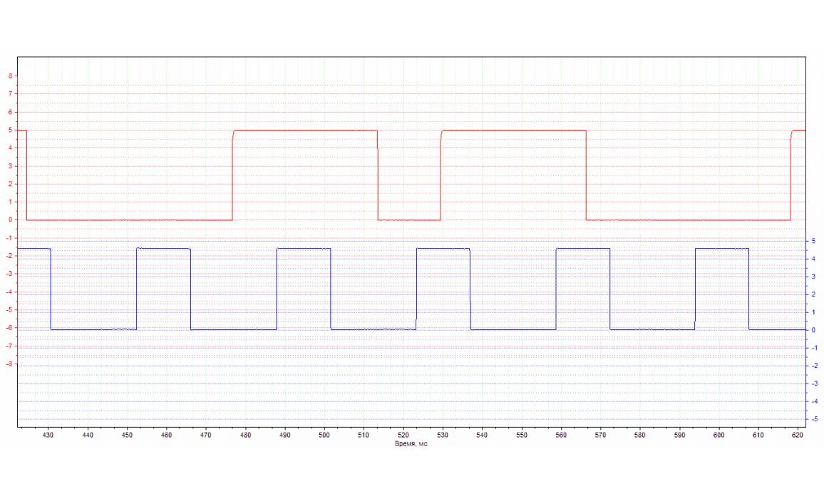 Good timing - CKP & CKM signal - Mitsubishi - Lancer 2000–2007 : Image 2