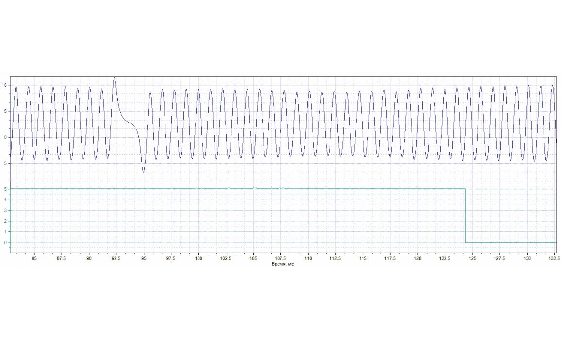 Эталон синхронизации - Сигнал ДПКВ + ДПРВ - VW - Passat B5 1996-2006 : Image 1