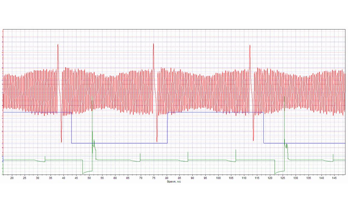 Good timing - CKP & CKM signal - Opel - Zafira A 1999-2005 : Image 2