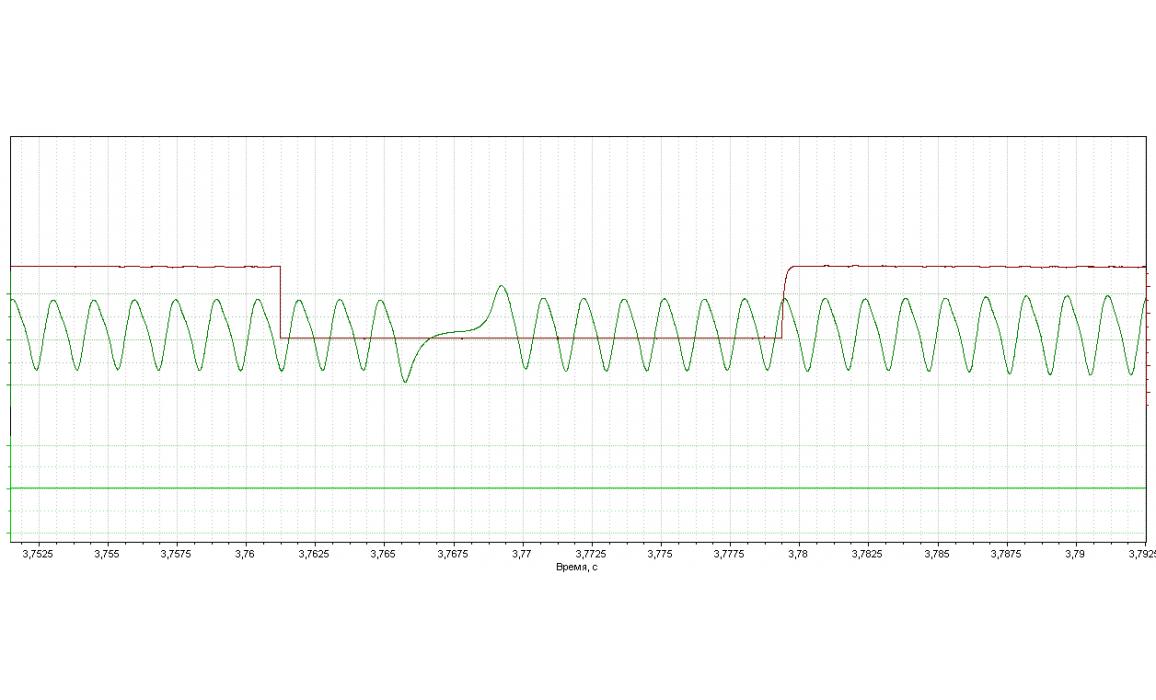 Good timing - CKP & CKM signal - Alfa Romeo - 166 1998 – 2007 : Image 1