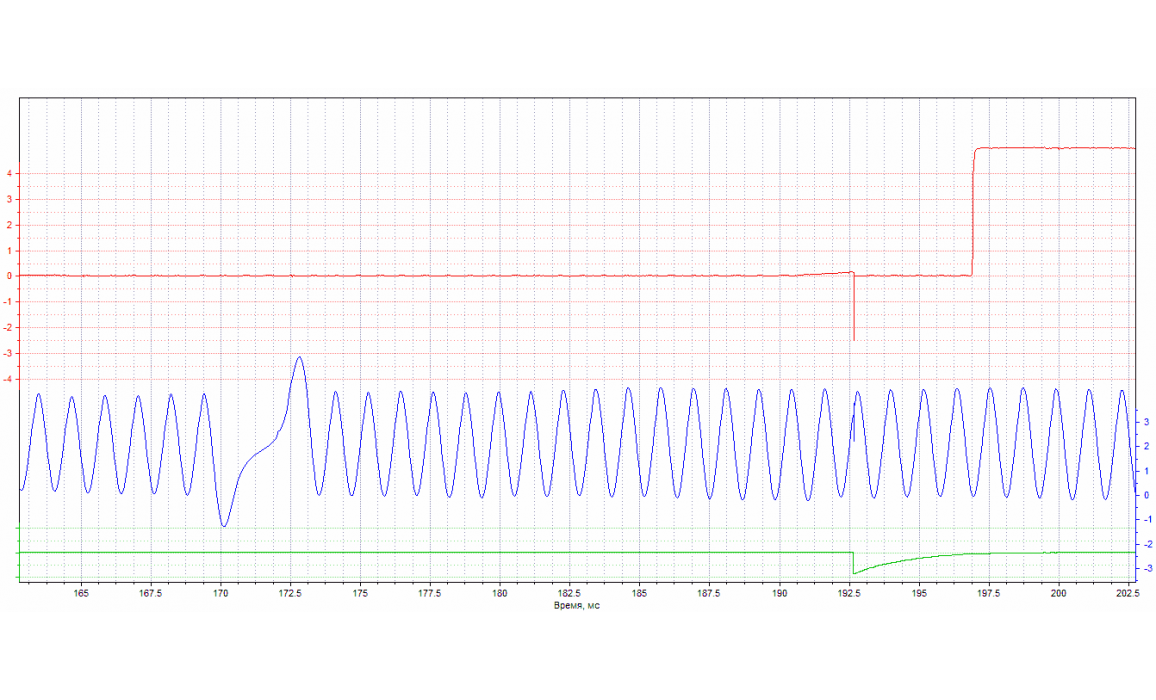 Good timing - CKP & CKM signal - Fiat - Punto 2 1999–2010 : Image 1