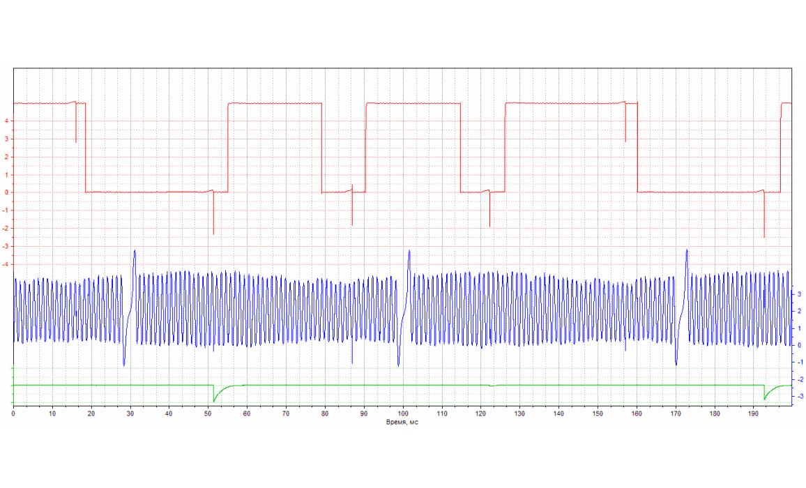 Good timing - CKP & CKM signal - Fiat - Punto 2 1999–2010 : Image 2