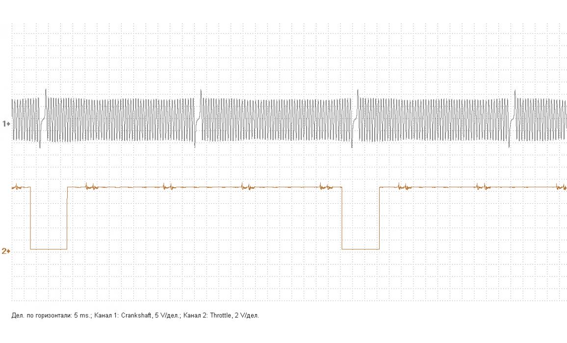 Эталон синхронизации - Сигнал ДПКВ + ДПРВ - Opel - Vivaro 2001- : Image 2